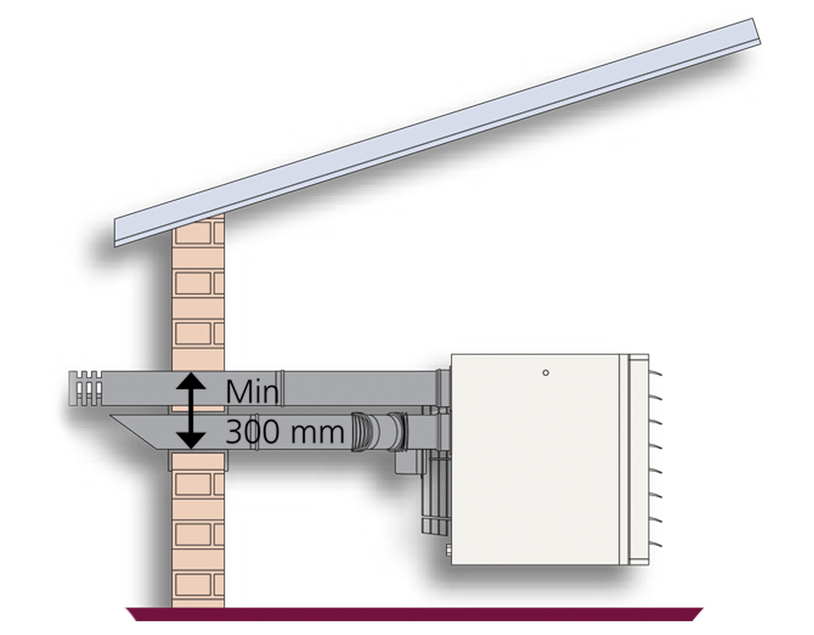 تامین هوای تازه از فضای بیرون با لوله غیر مشترک
